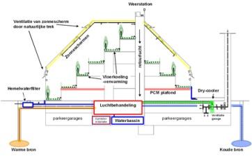 Book Mountain _Spijkenisse_MVRDV_6
