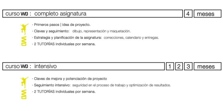 info catedras 2