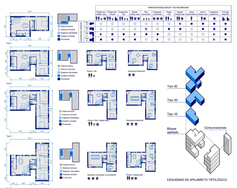 Viviendas para worksdifferent arquitectura for Vivienda arquitectura