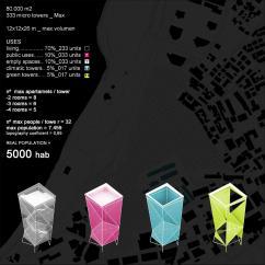 Nuevo barrio sostenible _ Tel-Aviv _ Estudio Backpack _19
