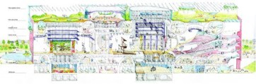 Metropolitam-Opera-House-Taichung-TOYO-ITO-7