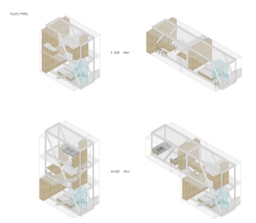 New typology-housing building- Copenhagen-BORYS WRZESZCZ-9