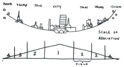 Diagrama 4 TIPOS