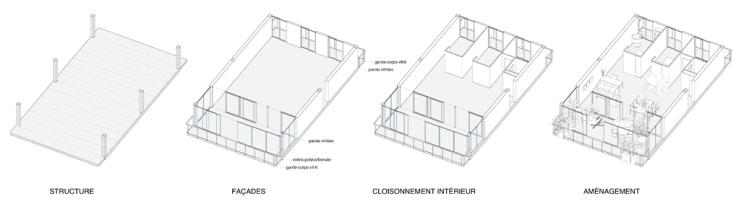 Lacaton & Vassal - 96 logements, Chalon-sur-Saône-8